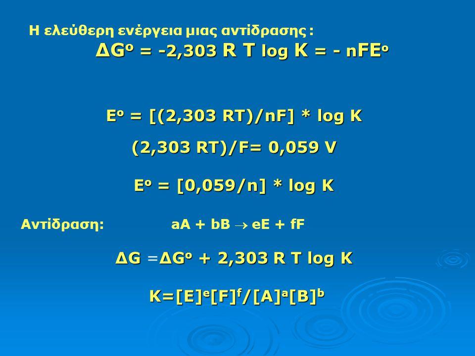 ΔGο = -2,303 R T log K = - nFEο Εο = [(2,303 RT)/nF] * log K